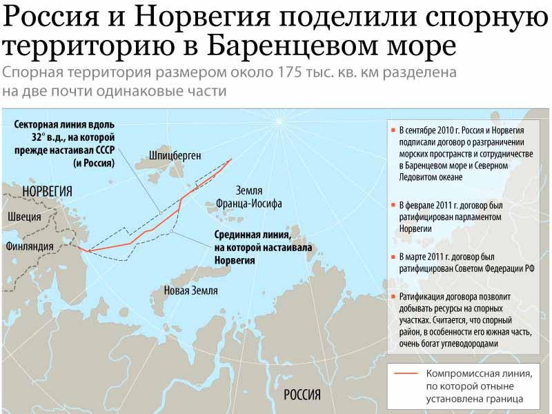 границы в Баренцевом море и Северном Ледовитом океане